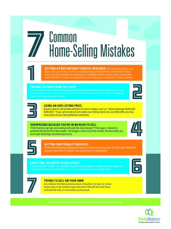 7 Common HomeSelling Mistakes_May17.jpg