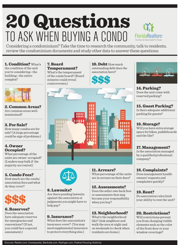 20 QUESTIONS WHEN BUYING A CONDO.jpg